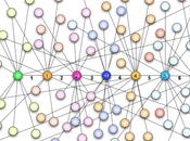 Comment réseaux sociaux bousculent Théorie Milgram