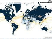 Infographie regard monde