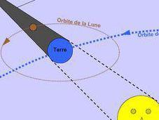 L'éclipse totale Lune décembre, d'Avranches