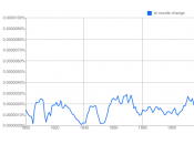 Culturomics. Google culture portée tous… corporifie humaine
