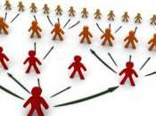 Travailler chez grâce marketing relationnel?