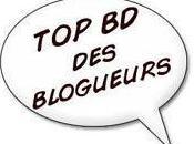 blogueurs classement Février 2011