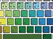 Clavier arc-en-ciel pour Macbook
