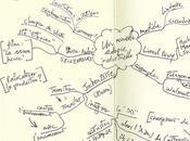 Université Terre avril 2011 notes cartes heuristiques
