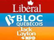 Jour d'élection Canada, critique sites principaux partis