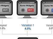 Split testing Augmenter taux conversion avec très d'efforts