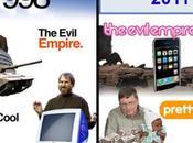 Apple Microsoft 1998 2011