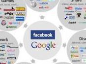 Social Super Proximity BBDO Paris Livre blanc social media