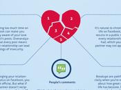 effets nocifs Facebook santé… votre couple