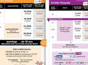 Orange revisite forfaits Smart mobile