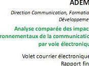 grammes l'empreinte carbone d'un e-mail selon l'ADEME