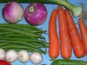 Licenciée pour avoir volé légumes défraichis