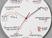 Réviser Sciences Maths avec horloge