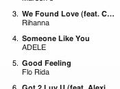 dernier titre Rihanna, Found Love, peine sorti déjà