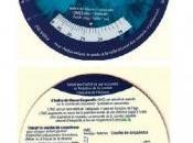 OBÉSITÉ: L'IMC, réflexe base pour détecter
