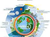 Google Earth fête premier milliard téléchargements