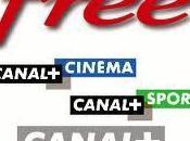 Free: Canal+ gratuit Novembre 2011