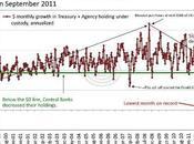 Crise systémique globale 30.000 milliards d'actifs fantômes vont disparaître d'ici début 2013