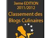 classement touch cuisine