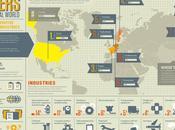 Classement pays plus innovants France troisième place