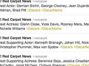 nominations pour Oscars meilleurs...