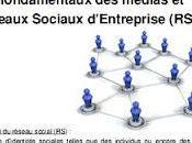 slide jeudi fondamentaux médias Réseaux Sociaux d'Entreprise