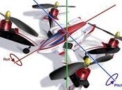 Quadricoptere: fonctionnement, configuration pilotage