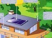 Economies d'énergie quelles aides financières pour votre habitat