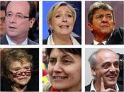 Portrait candidats l'élection présidentielle 2012