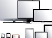 Responsive webdesign adapter site toutes résolutions