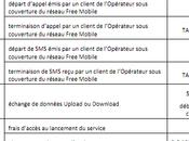 Free mobile prêt négocier tarifs avec MVNO