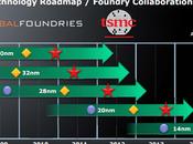 TSMC rutpure stock pour Snapdragon jusqu'en 2013