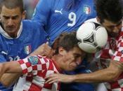 Euro 2012 Italie Croatie: Status