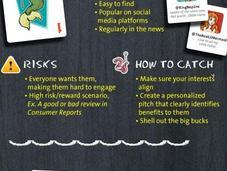 Médias sociaux comment choisir influenceurs