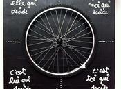 Roue bicyclette