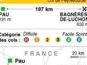 Tour France 2012: l'assaut Pyrénées