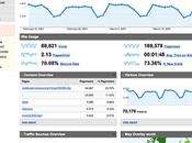 Paramétrer suivre campagnes personnalisées dans Google Analytics