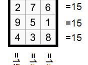 mathématiques carrés magiques