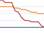 déclin italien trois graphiques