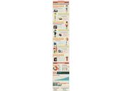 Infographie Quelle tablette faite pour vous