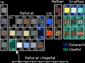 Periodic Table Minecraft