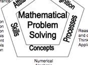 Méthode Singapour pour mathématiques primaire