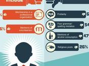 Infographie: comment trouver emploi grâce réseaux sociaux