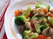 légumes poulet, sauce saté