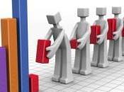 Comment améliorer loyauté l'enthousiasme employés