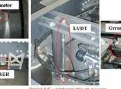 Transports intelligents expérimentation autour pesage embarqué