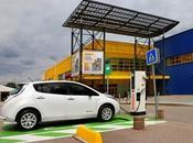 Nissan Ikea développent réseau recharge rapide pour véhicules électriques France