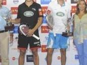 Castellon Open International