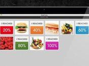 applications mobiles pour maigrir jugées efficaces UMassMedNow