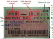 Comment lire billet train chinois